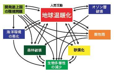 大阪ガス電気のデメリットとは?解約の注意点は? …